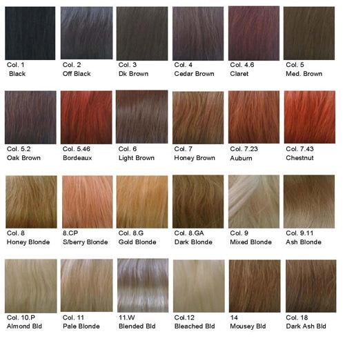 Colour Ring Selector - FIBRE HAIR - Hair Direction